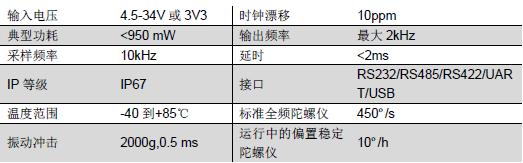 MTi-G-710 参数