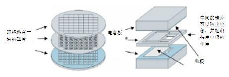 高度精确的电容加速度感应元件的简化图